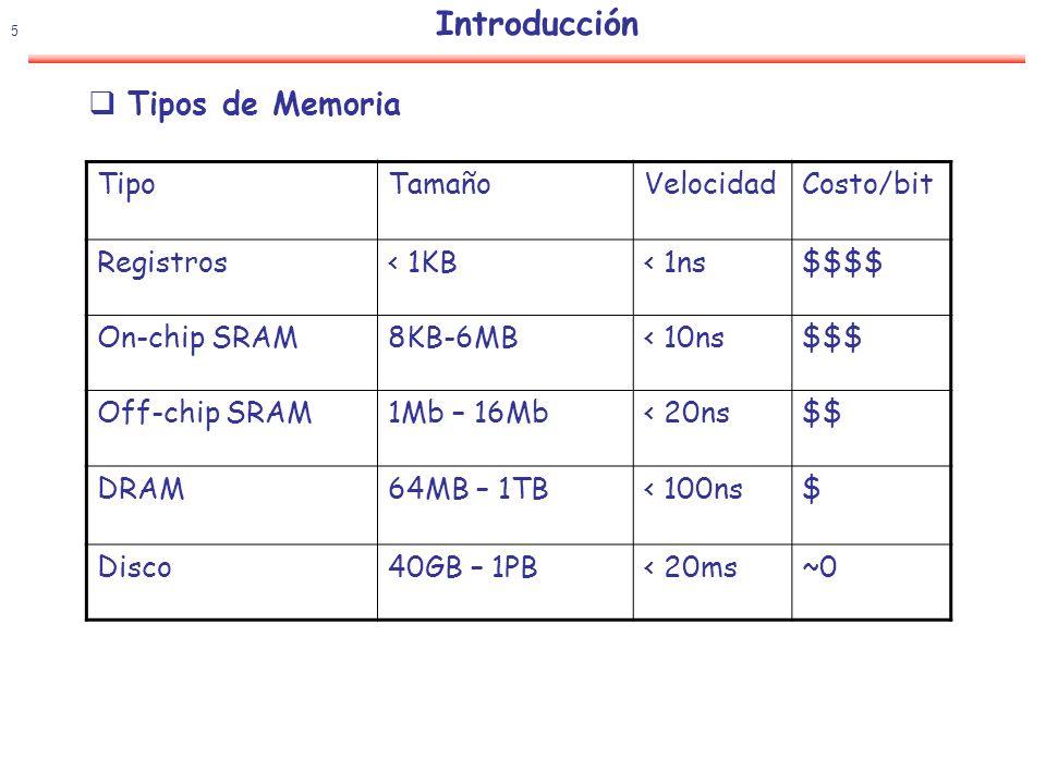 Introducción Tipos de Memoria Tipo Tamaño Velocidad Costo/bit