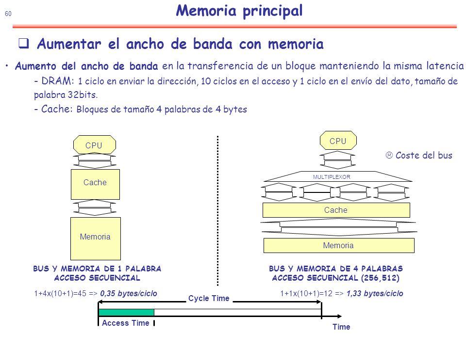 BUS Y MEMORIA DE 4 PALABRAS BUS Y MEMORIA DE 1 PALABRA