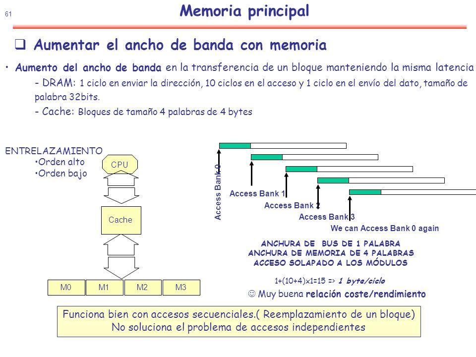 Memoria principal Aumentar el ancho de banda con memoria