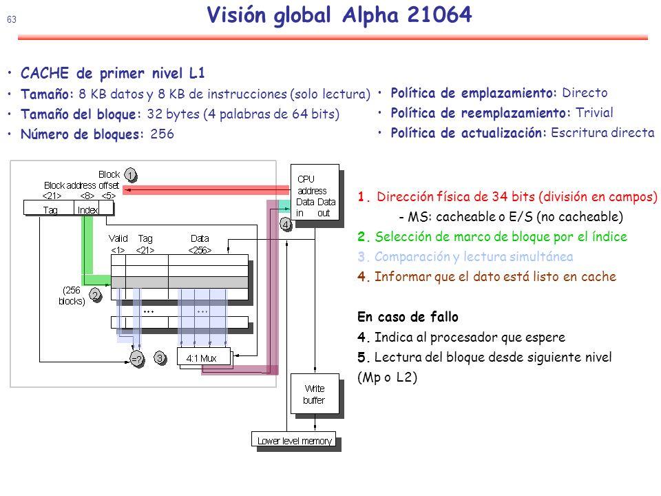 Visión global Alpha 21064 CACHE de primer nivel L1