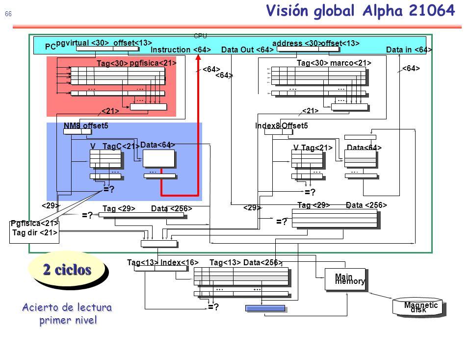 2 ciclos Visión global Alpha 21064 Acierto de lectura primer nivel =