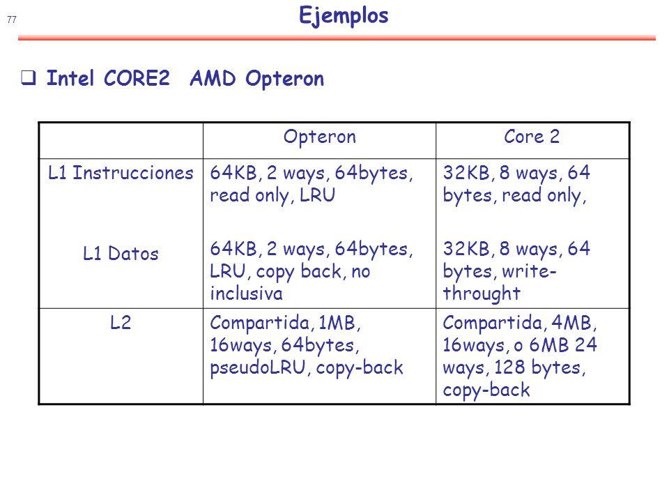 Ejemplos Intel CORE2 AMD Opteron Opteron Core 2 L1 Instrucciones