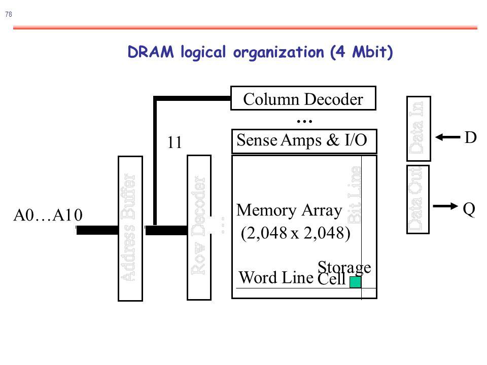 DRAM logical organization (4 Mbit)