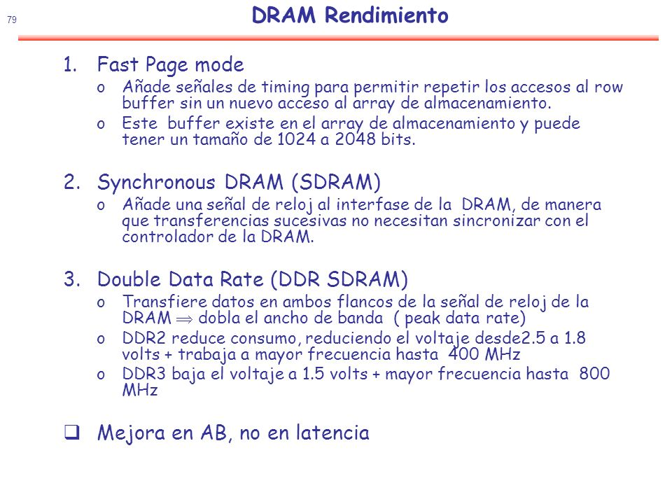 DRAM Rendimiento Fast Page mode Synchronous DRAM (SDRAM)