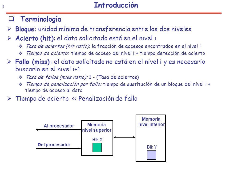 Introducción Terminología
