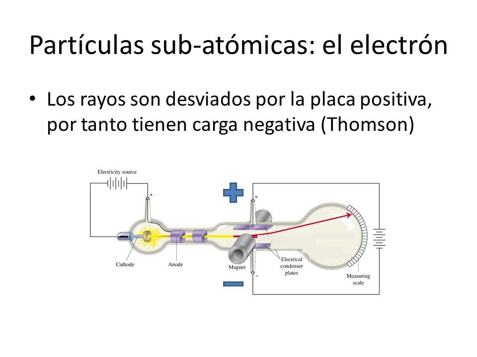 Partículas sub-atómicas: el electrón
