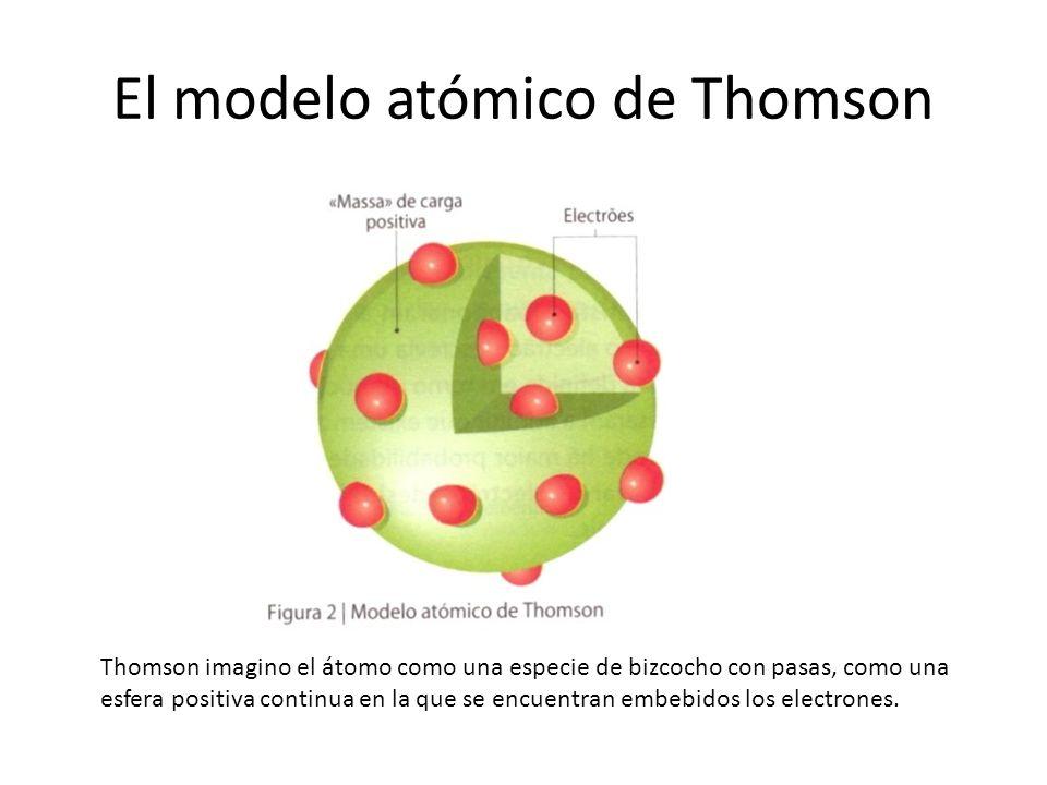 El modelo atómico de Thomson