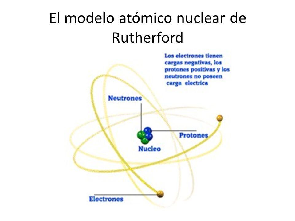 El modelo atómico nuclear de Rutherford