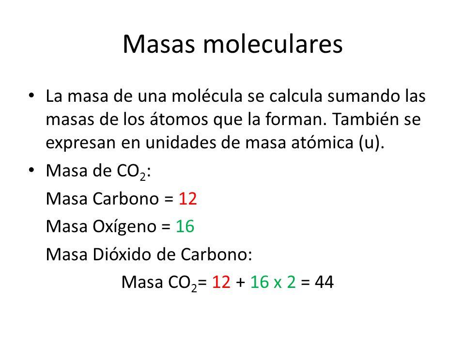 Masas moleculares
