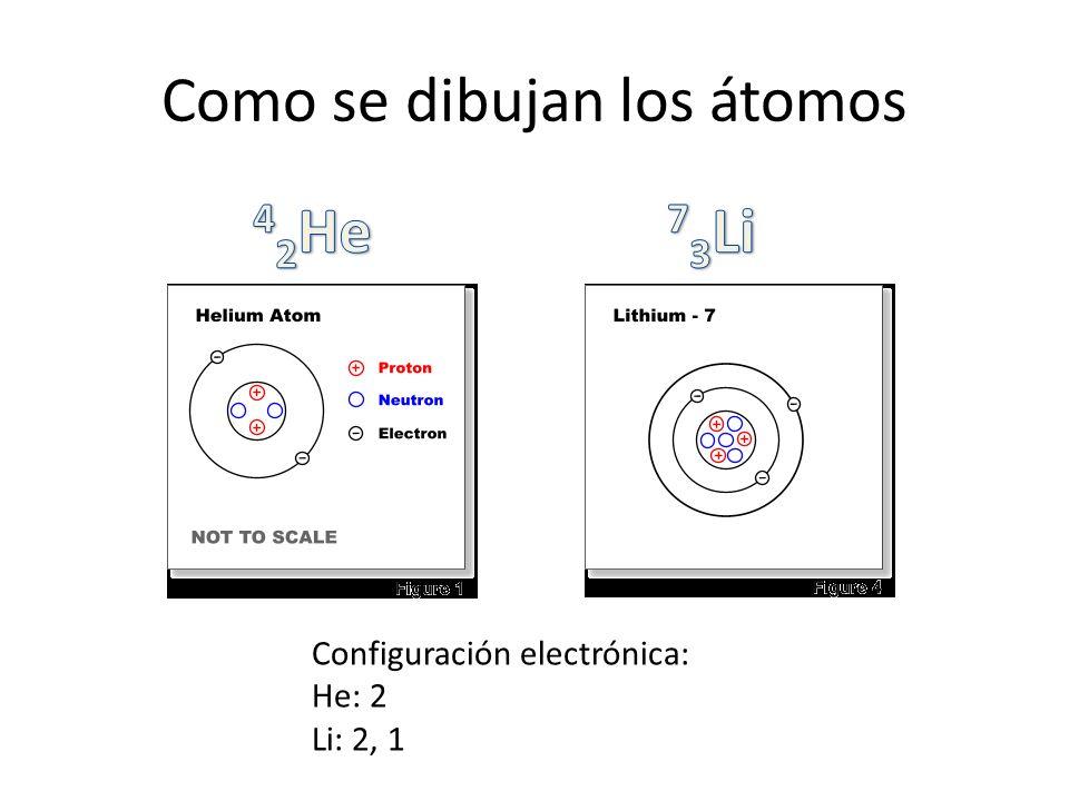 Como se dibujan los átomos