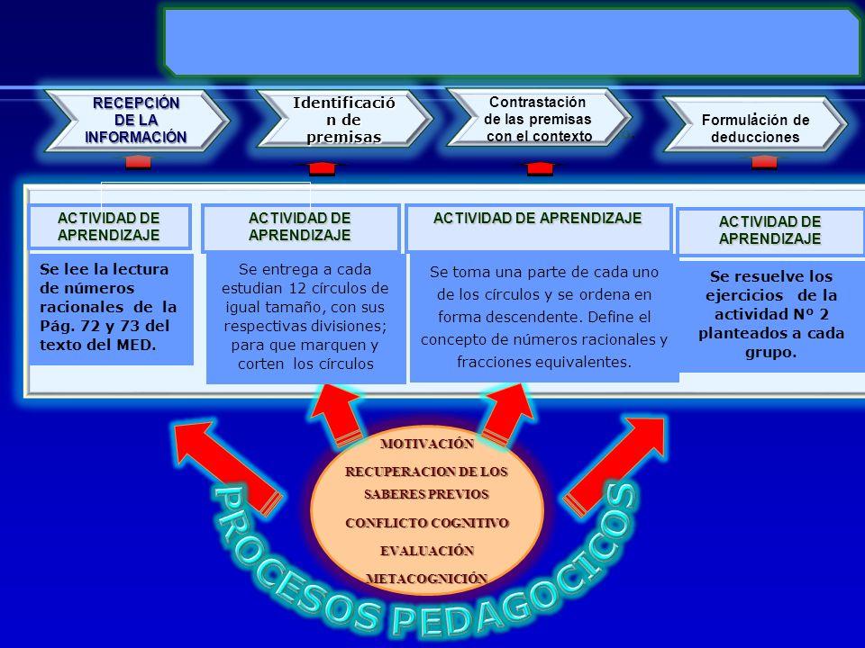 PROCESOS PEDAGOCICOS RECEPCIÓN DE LA INFORMACIÓN