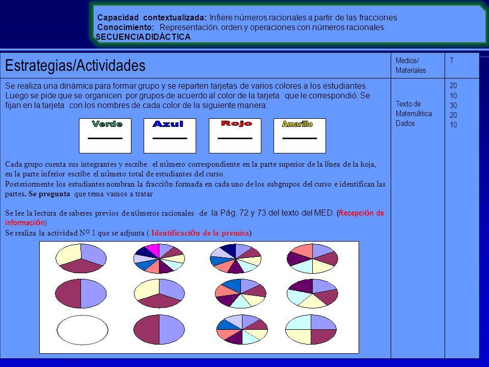 Estrategias/Actividades