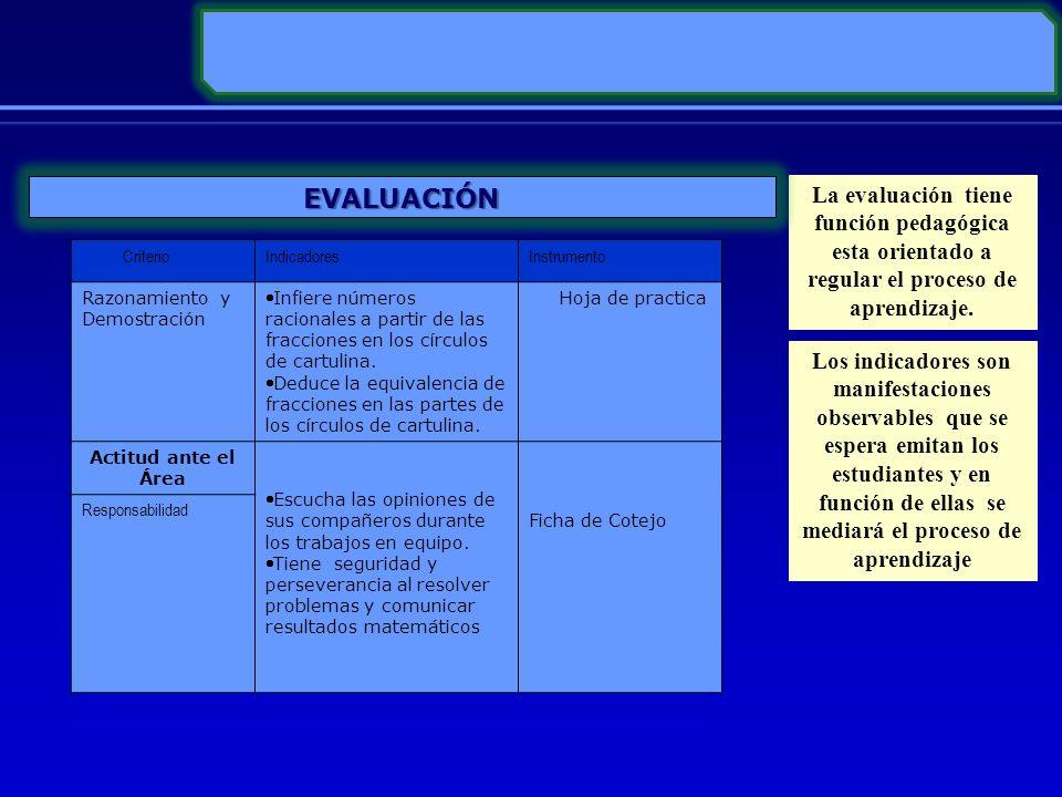 EVALUACIÓN. La evaluación tiene función pedagógica esta orientado a regular el proceso de aprendizaje.