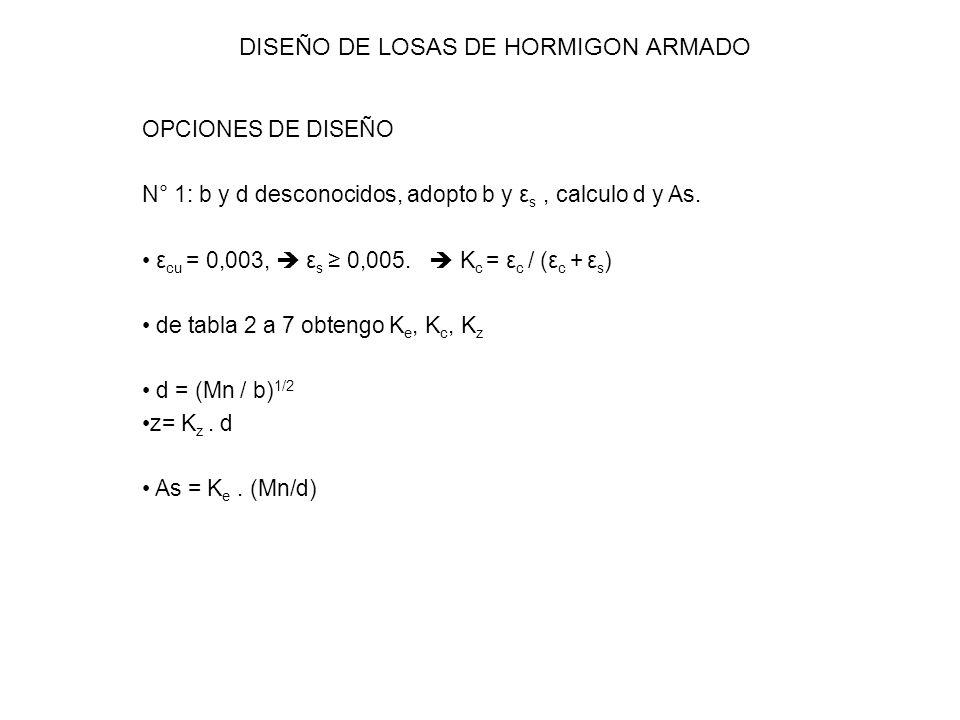 DISEÑO DE LOSAS DE HORMIGON ARMADO