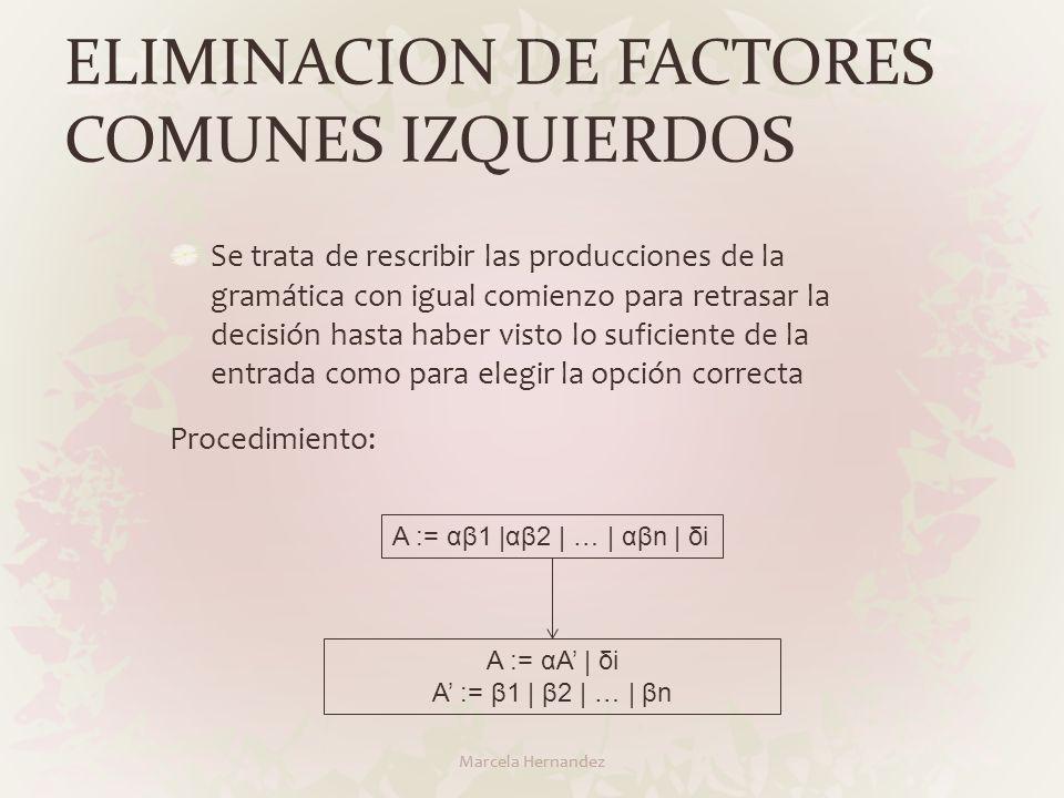 ELIMINACION DE FACTORES COMUNES IZQUIERDOS