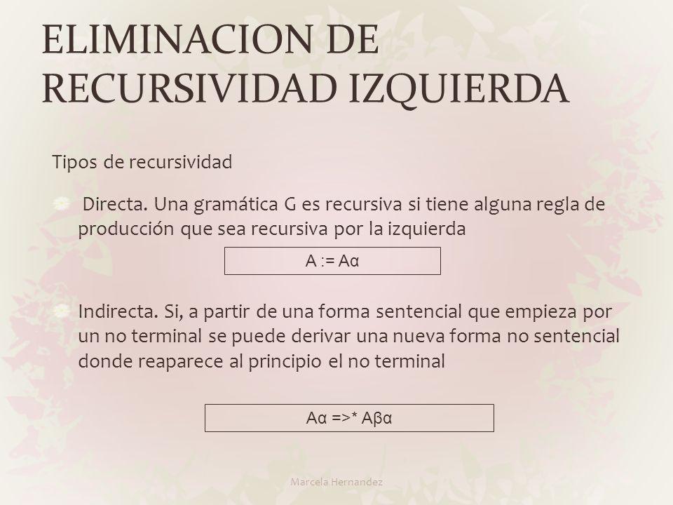 ELIMINACION DE RECURSIVIDAD IZQUIERDA
