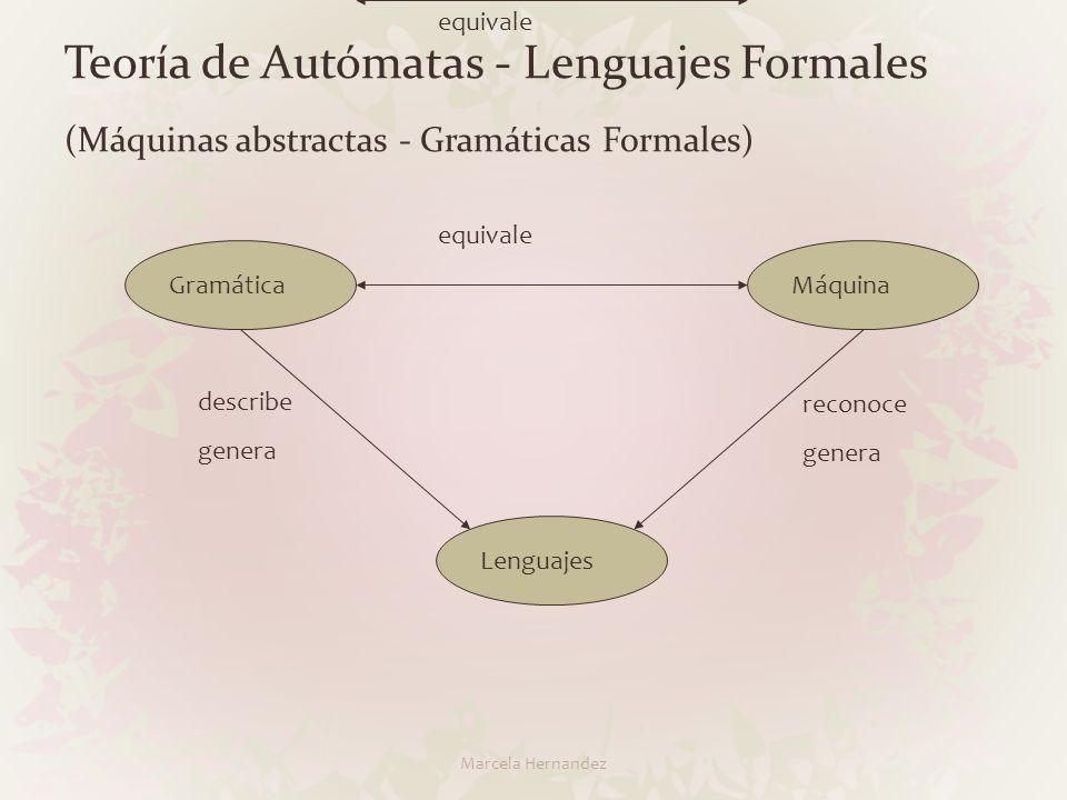 equivale Gramática. Lenguajes. describe. genera. Máquina. reconoce.
