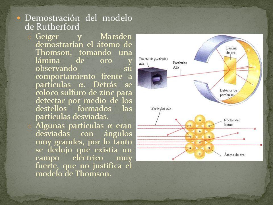 Demostración del modelo de Rutherford