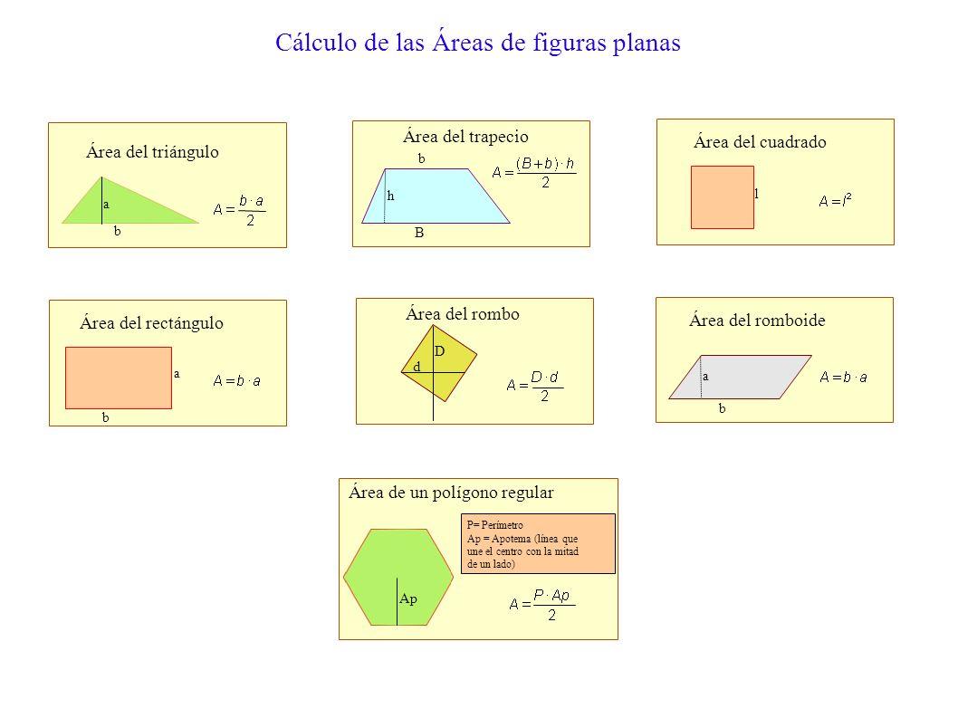 Cálculo de las Áreas de figuras planas