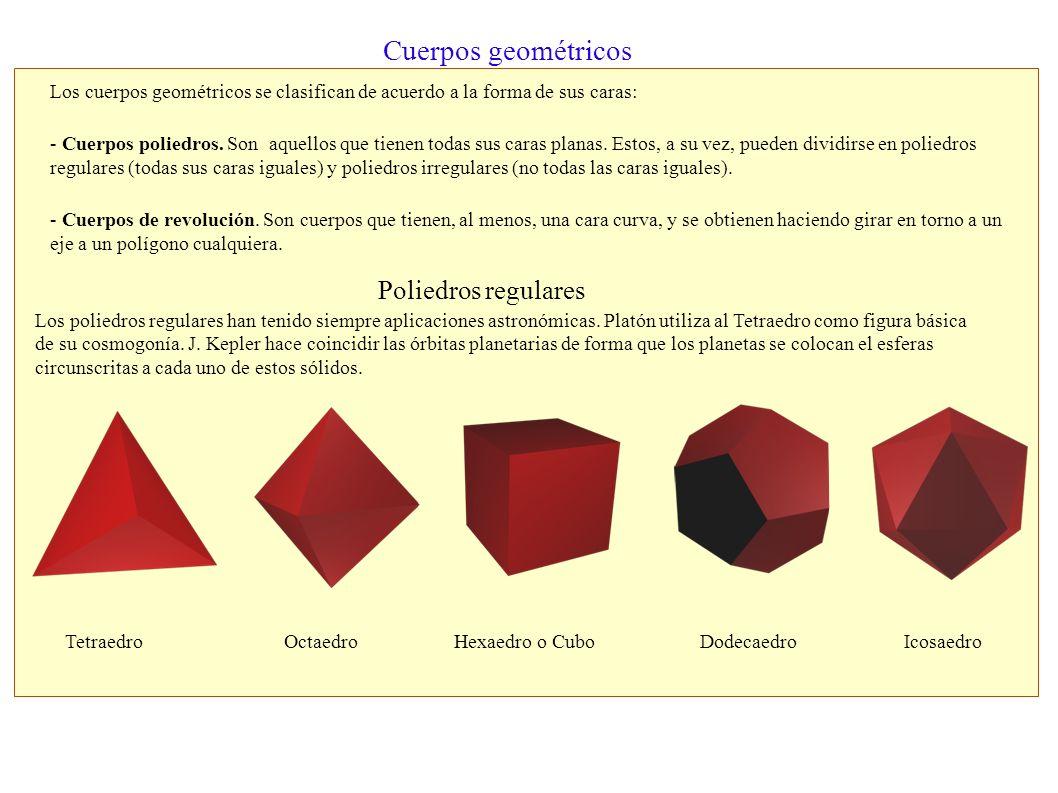 Cuerpos geométricos Poliedros regulares