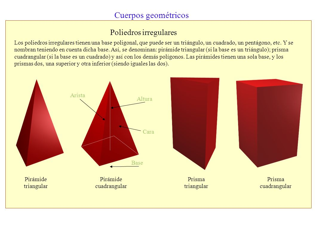 Cuerpos geométricos Poliedros irregulares