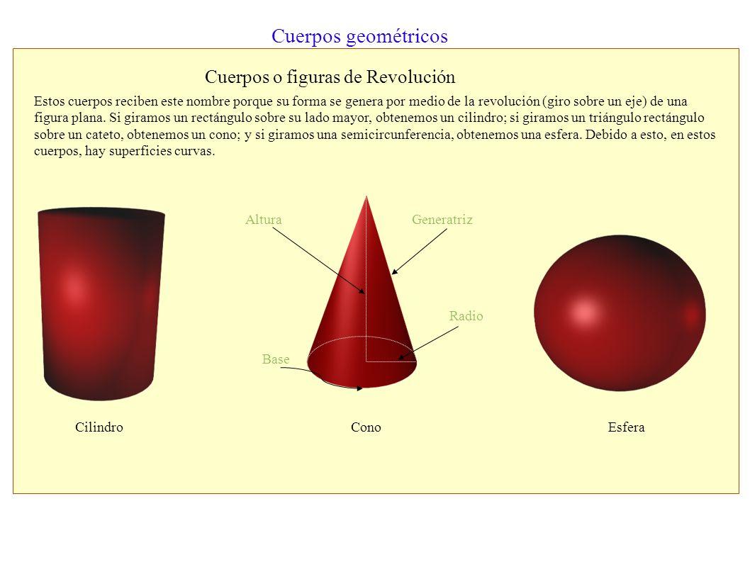 Cuerpos geométricos Cuerpos o figuras de Revolución