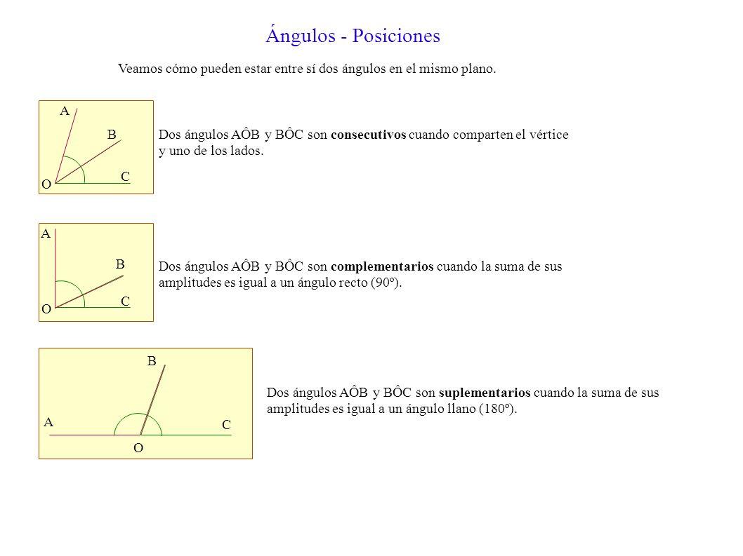 Ángulos - Posiciones Veamos cómo pueden estar entre sí dos ángulos en el mismo plano. A. B.