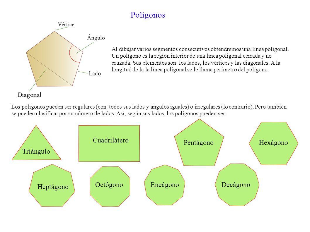 Polígonos Cuadrilátero Pentágono Hexágono Triángulo Octógono Eneágono