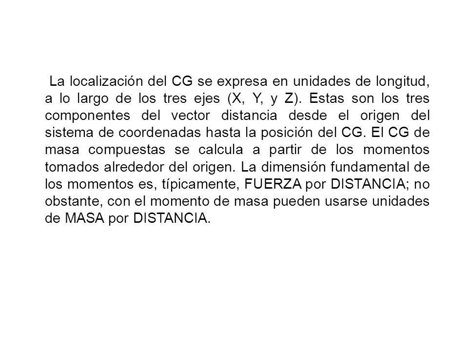 La localización del CG se expresa en unidades de longitud, a lo largo de los tres ejes (X, Y, y Z).