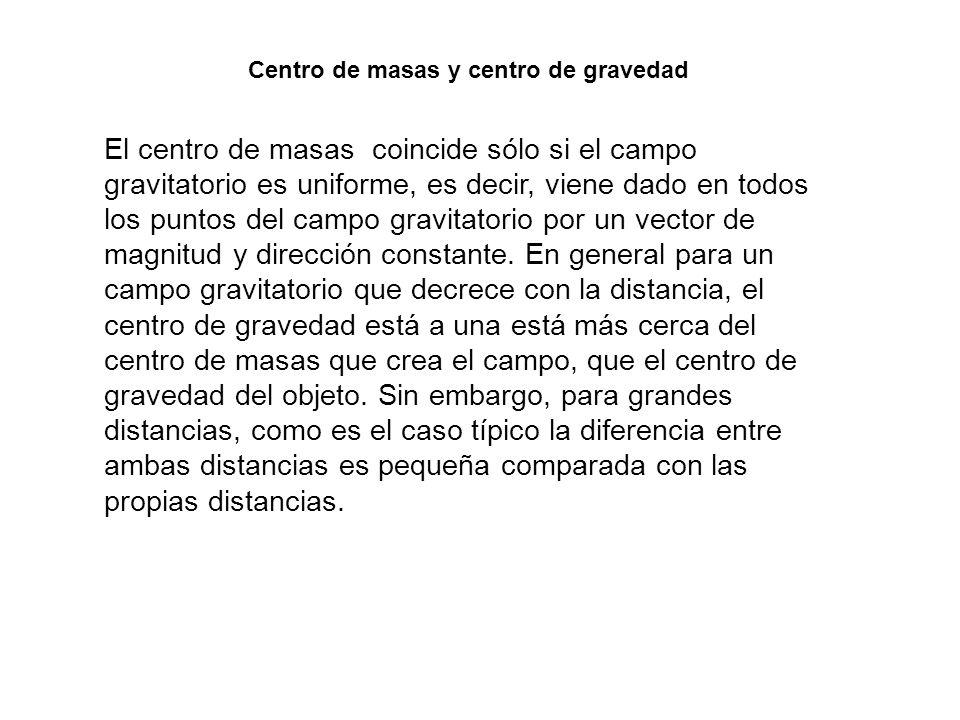 Centro de masas y centro de gravedad