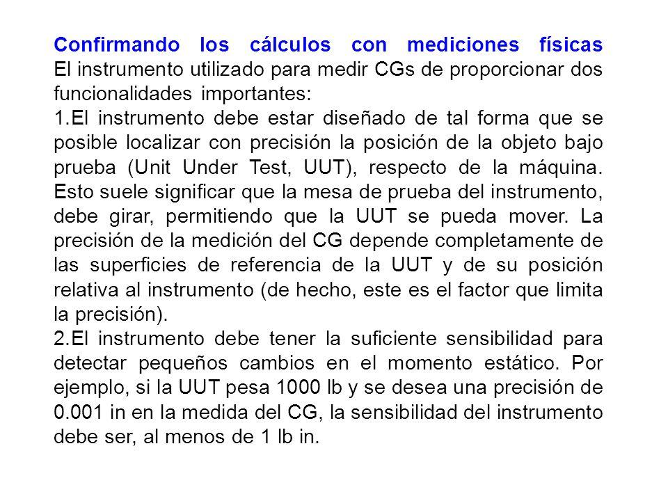 Confirmando los cálculos con mediciones físicas El instrumento utilizado para medir CGs de proporcionar dos funcionalidades importantes: