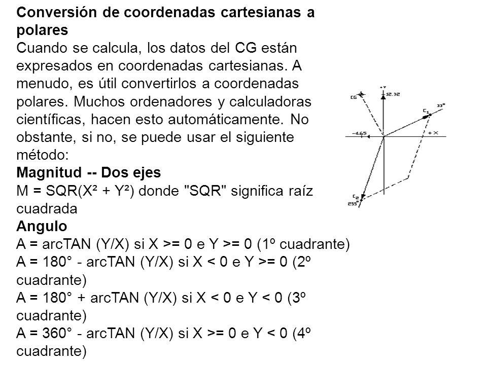 Conversión de coordenadas cartesianas a polares Cuando se calcula, los datos del CG están expresados en coordenadas cartesianas. A menudo, es útil convertirlos a coordenadas polares. Muchos ordenadores y calculadoras científicas, hacen esto automáticamente. No obstante, si no, se puede usar el siguiente método: Magnitud -- Dos ejes M = SQR(X² + Y²) donde SQR significa raíz cuadrada Angulo