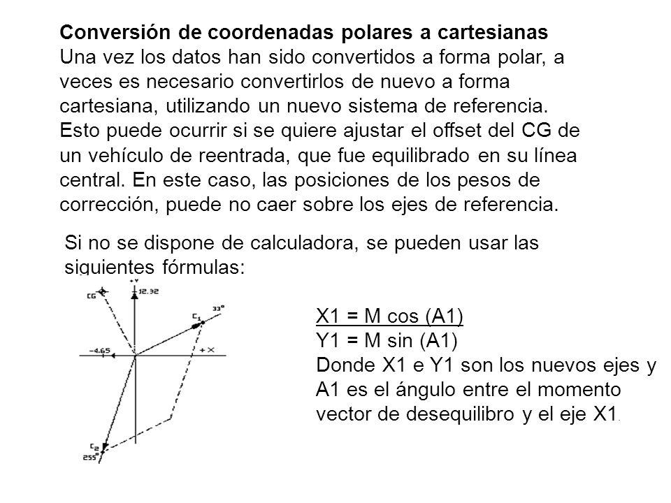 Conversión de coordenadas polares a cartesianas Una vez los datos han sido convertidos a forma polar, a veces es necesario convertirlos de nuevo a forma cartesiana, utilizando un nuevo sistema de referencia. Esto puede ocurrir si se quiere ajustar el offset del CG de un vehículo de reentrada, que fue equilibrado en su línea central. En este caso, las posiciones de los pesos de corrección, puede no caer sobre los ejes de referencia.