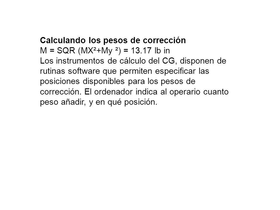Calculando los pesos de corrección M = SQR (MX²+My ²) = 13