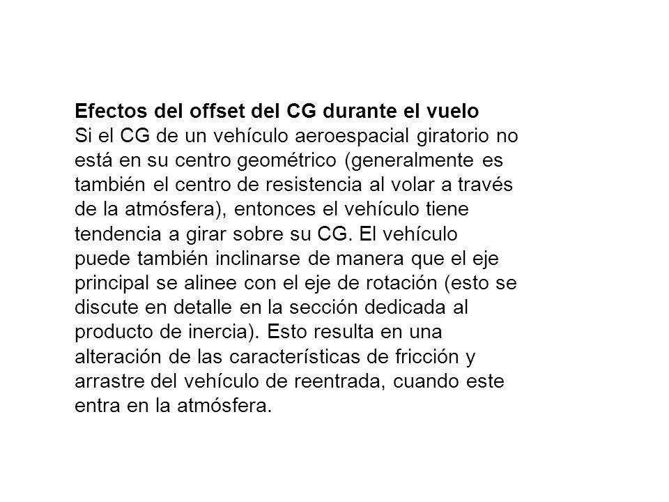 Efectos del offset del CG durante el vuelo Si el CG de un vehículo aeroespacial giratorio no está en su centro geométrico (generalmente es también el centro de resistencia al volar a través de la atmósfera), entonces el vehículo tiene tendencia a girar sobre su CG.