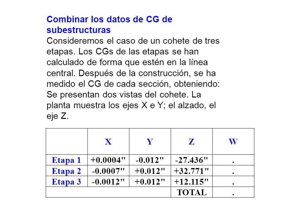 Combinar los datos de CG de subestructuras Consideremos el caso de un cohete de tres etapas. Los CGs de las etapas se han calculado de forma que estén en la línea central. Después de la construcción, se ha medido el CG de cada sección, obteniendo: