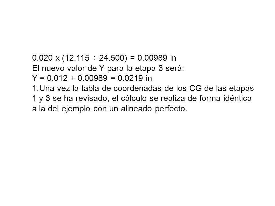 0.020 x (12.115 ÷ 24.500) = 0.00989 in El nuevo valor de Y para la etapa 3 será: Y = 0.012 + 0.00989 = 0.0219 in