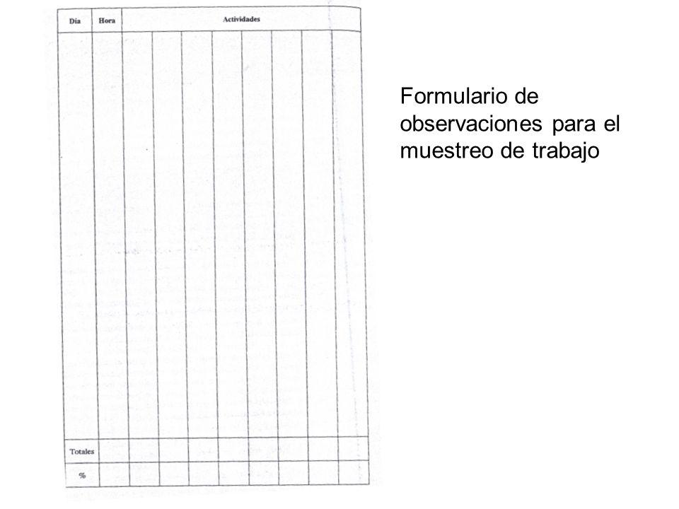 Formulario de observaciones para el muestreo de trabajo