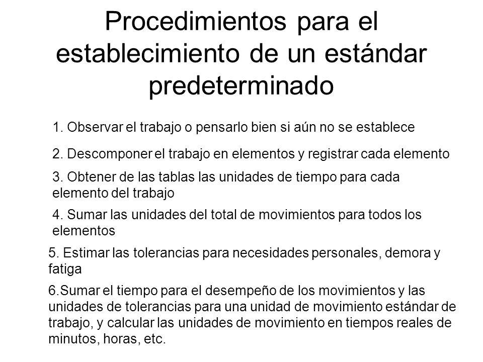 Procedimientos para el establecimiento de un estándar predeterminado