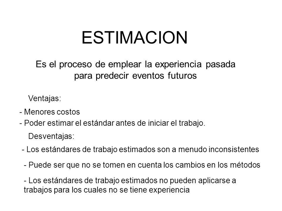 ESTIMACIONEs el proceso de emplear la experiencia pasada para predecir eventos futuros. Ventajas: - Menores costos.