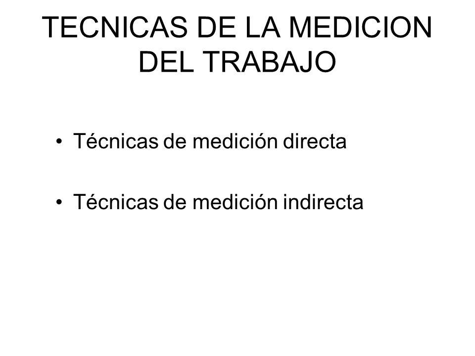 TECNICAS DE LA MEDICION DEL TRABAJO