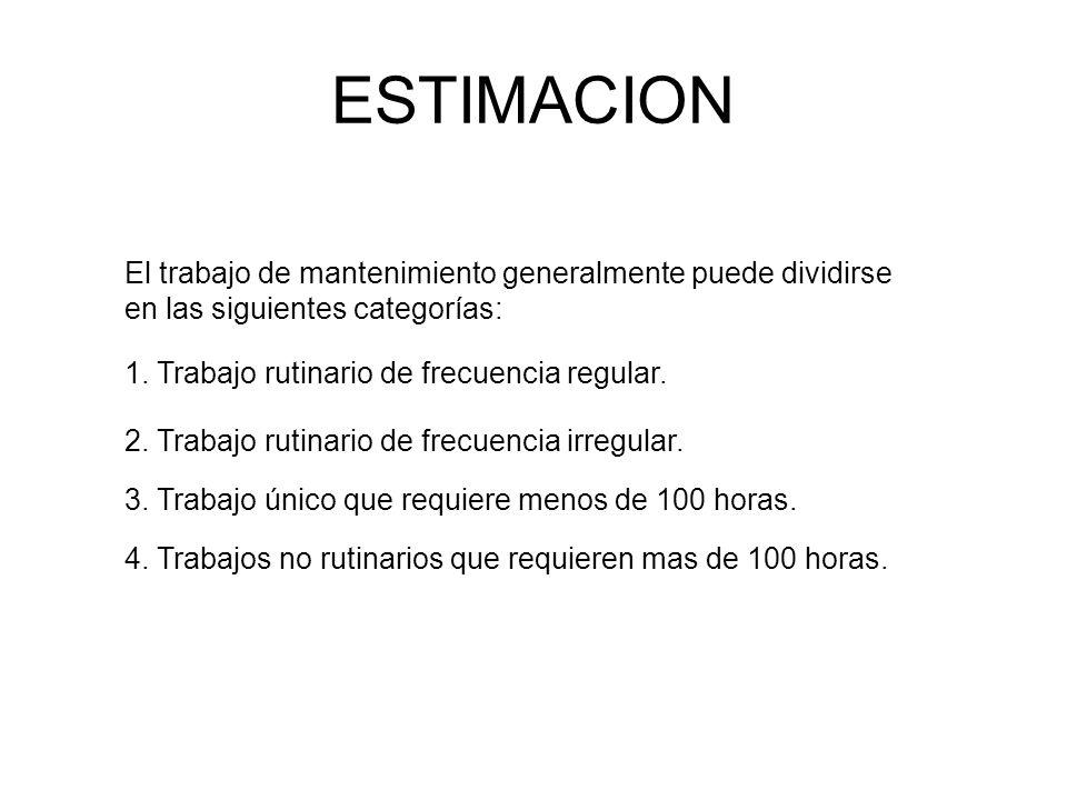 ESTIMACION El trabajo de mantenimiento generalmente puede dividirse en las siguientes categorías: 1. Trabajo rutinario de frecuencia regular.