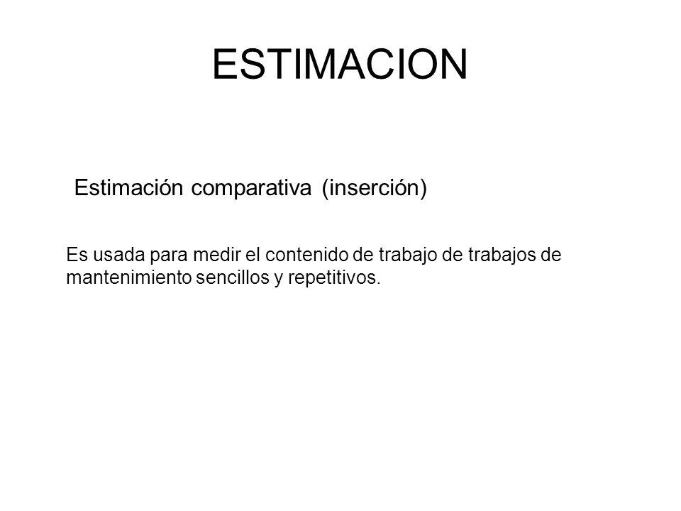 ESTIMACION Estimación comparativa (inserción)
