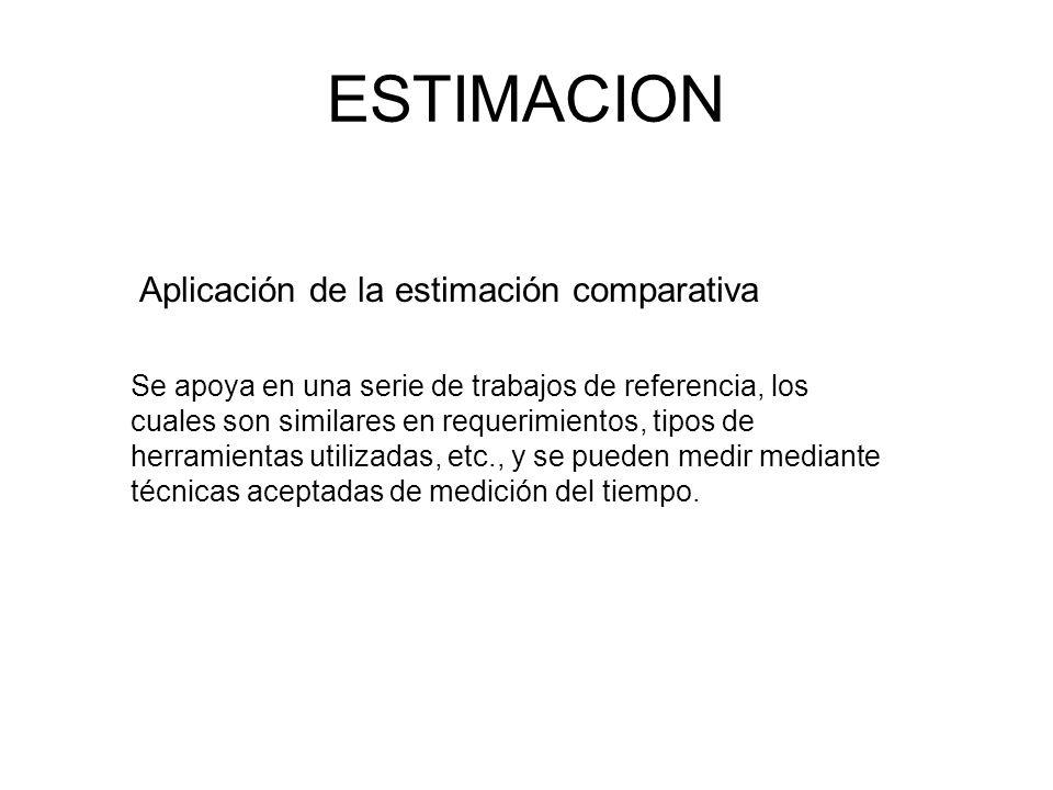 ESTIMACION Aplicación de la estimación comparativa