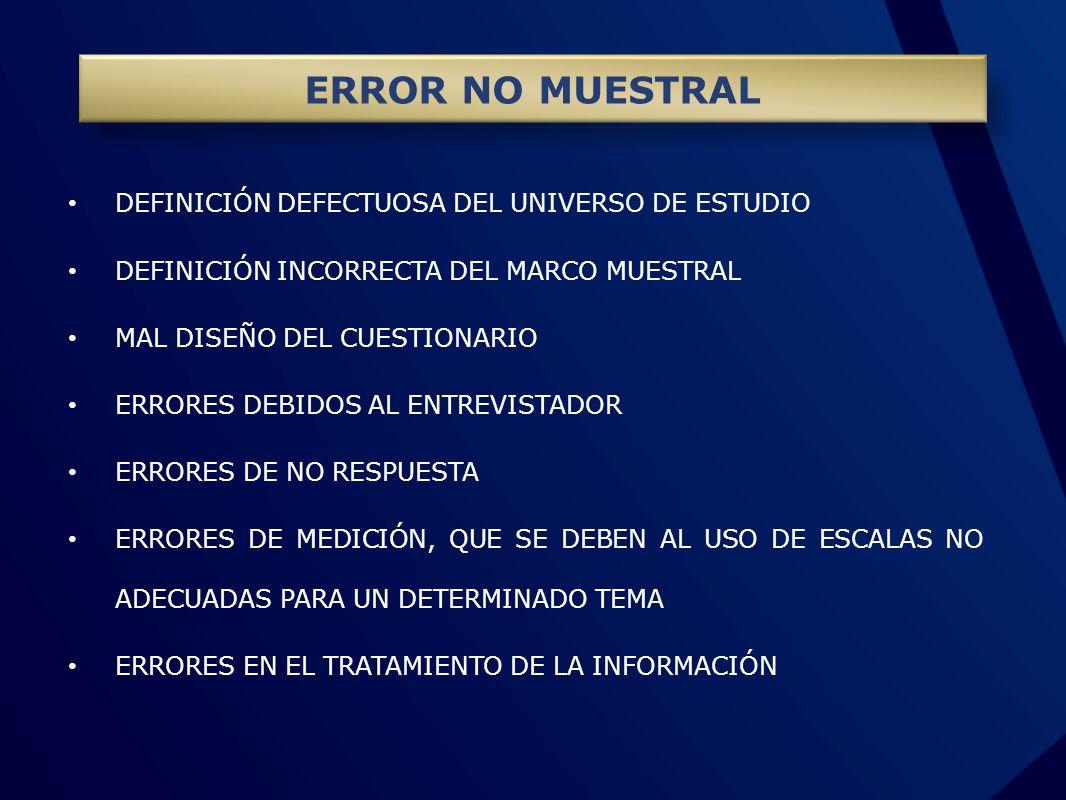 ERROR NO MUESTRAL DEFINICIÓN DEFECTUOSA DEL UNIVERSO DE ESTUDIO