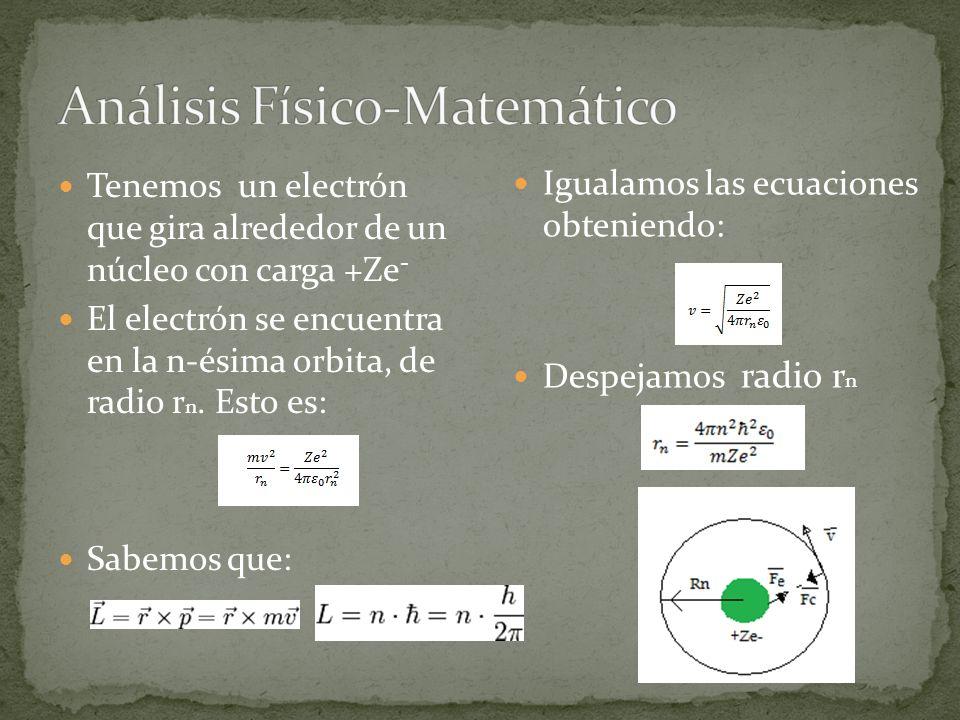 Análisis Físico-Matemático