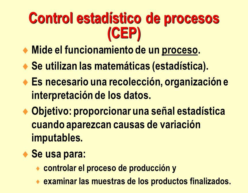 Control estadístico de procesos (CEP)