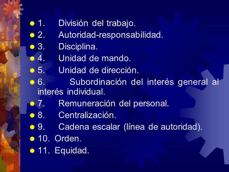 1. División del trabajo.2. Autoridad-responsabilidad. 3. Disciplina. 4. Unidad de mando.