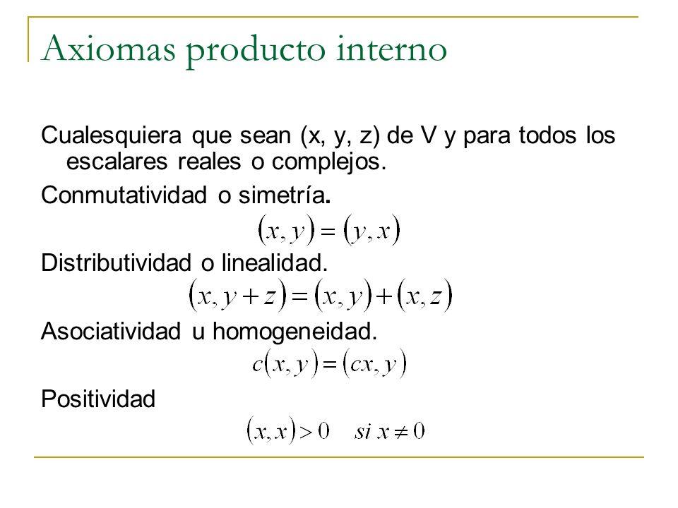 Axiomas producto interno