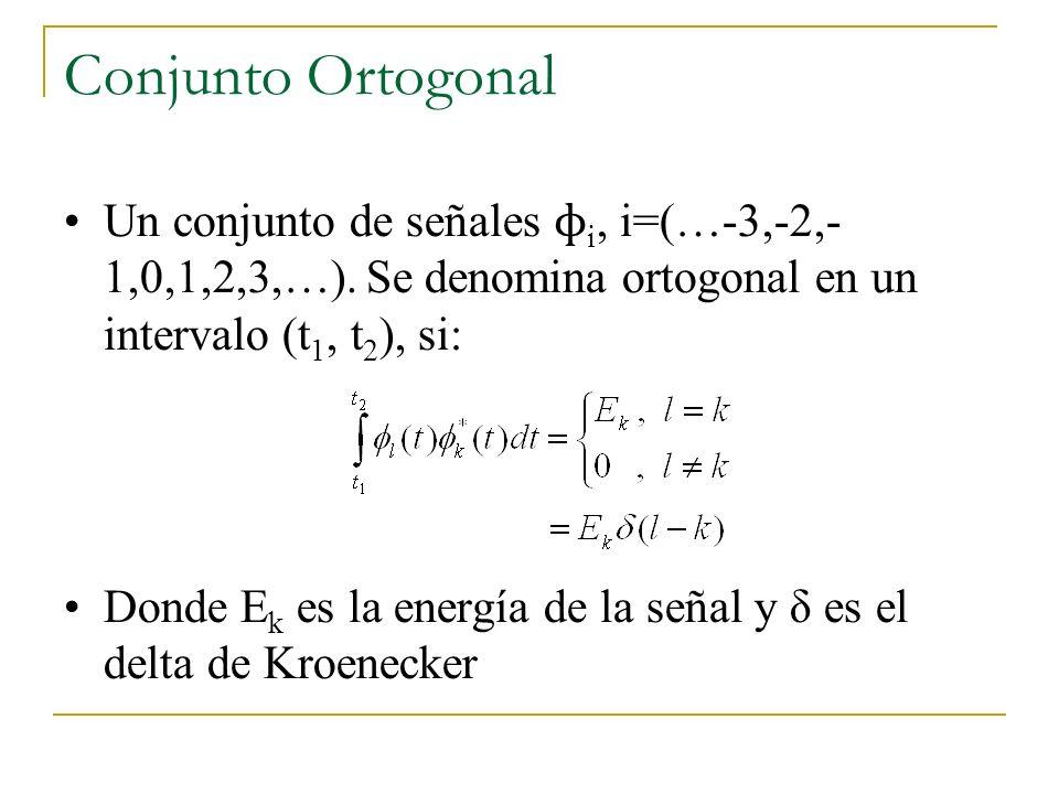 Conjunto Ortogonal Un conjunto de señales ɸi, i=(…-3,-2,- 1,0,1,2,3,…). Se denomina ortogonal en un intervalo (t1, t2), si: